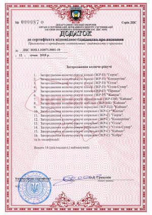 Дополнение к сертификату соответствия Департамента полиции охраны ДЦС ЗОП.1.1О071.0001-18 с перечнем продукции